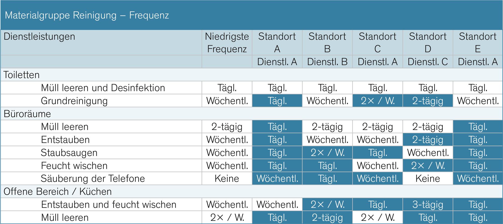 shs_Indirekter-Einkauf-im-Visier_08